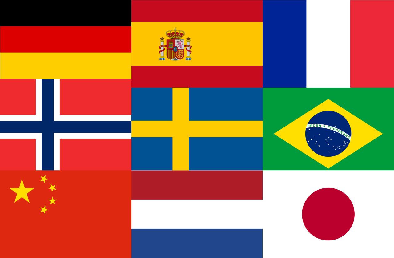 International ACOL Groups